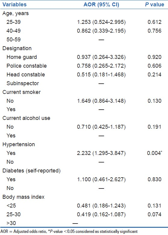 stress among indian police and conceptual Ebscohost serves thousands of libraries with premium essays, articles and other content including occupational stress among police personnel of wardha city, india.